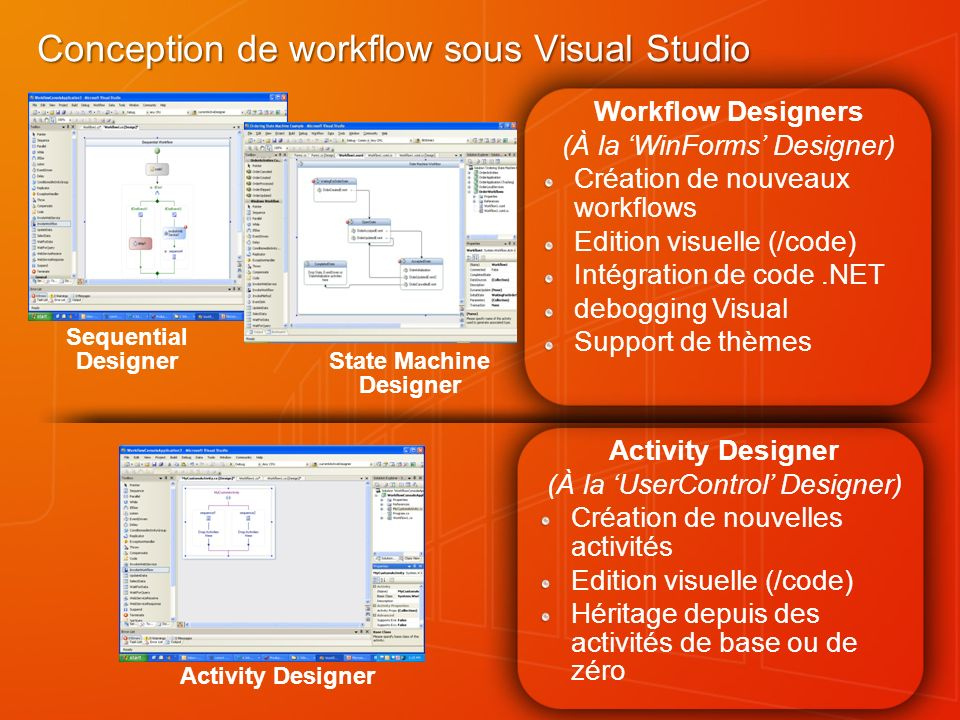 Conception de workflow sous Visual Studio