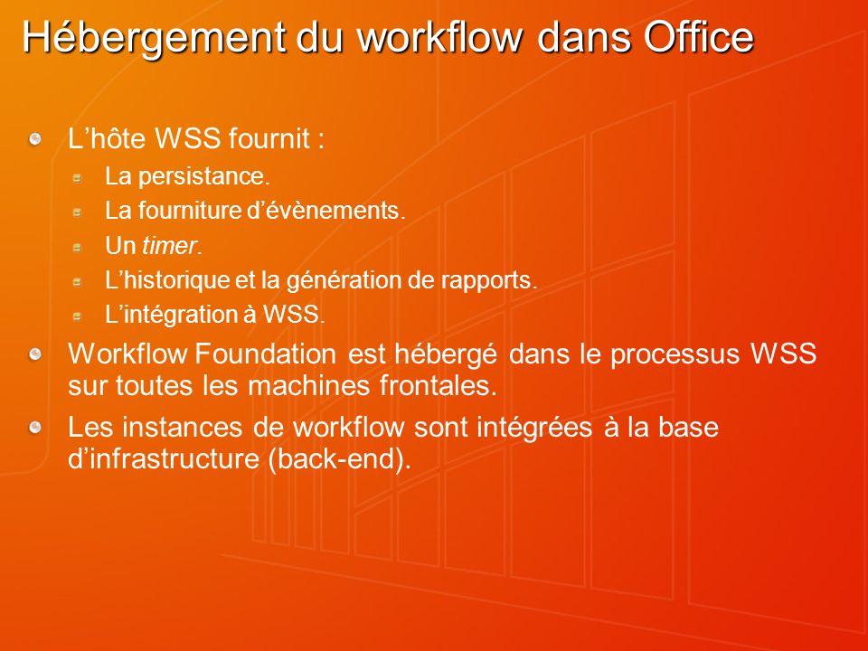 Hébergement du workflow dans Office