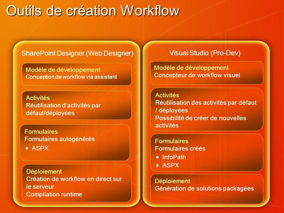 Outils de création Workflow
