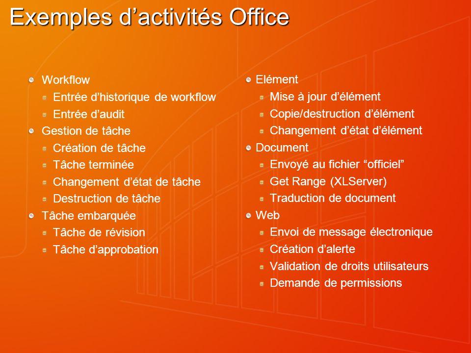 Exemples d'activités Office