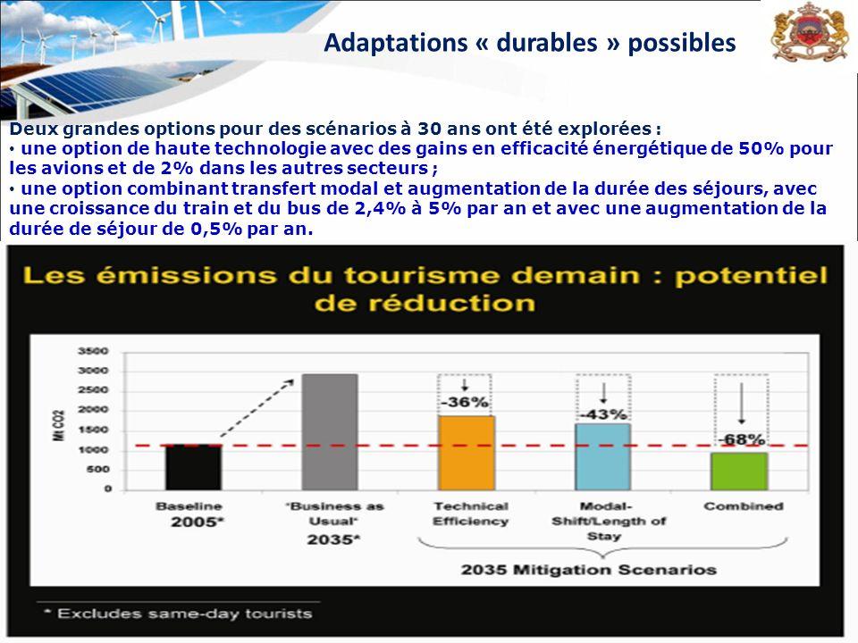Adaptations « durables » possibles
