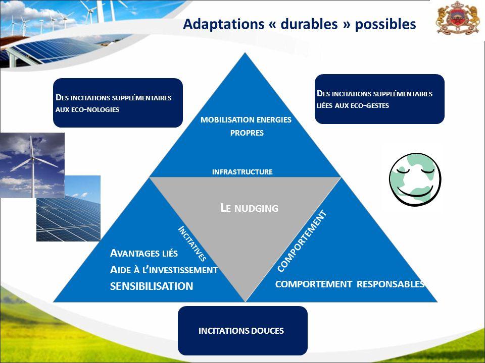 MOBILISATION ENERGIES