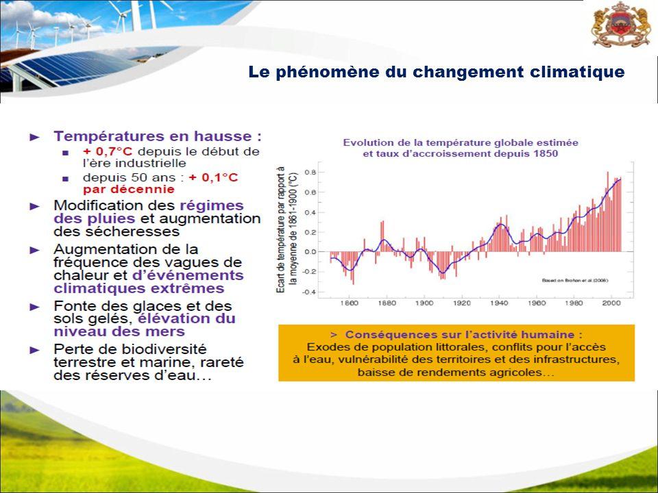 Le phénomène du changement climatique