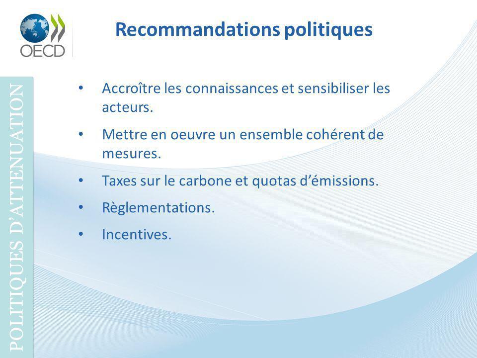 Recommandations politiques