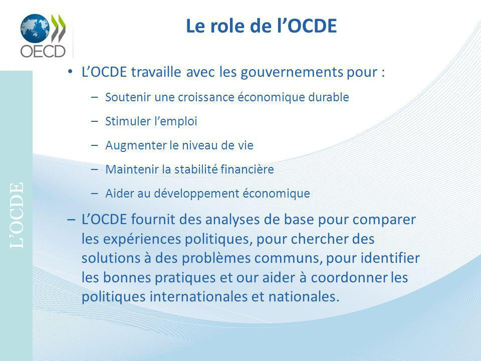 Le role de l'OCDE L'OCDE