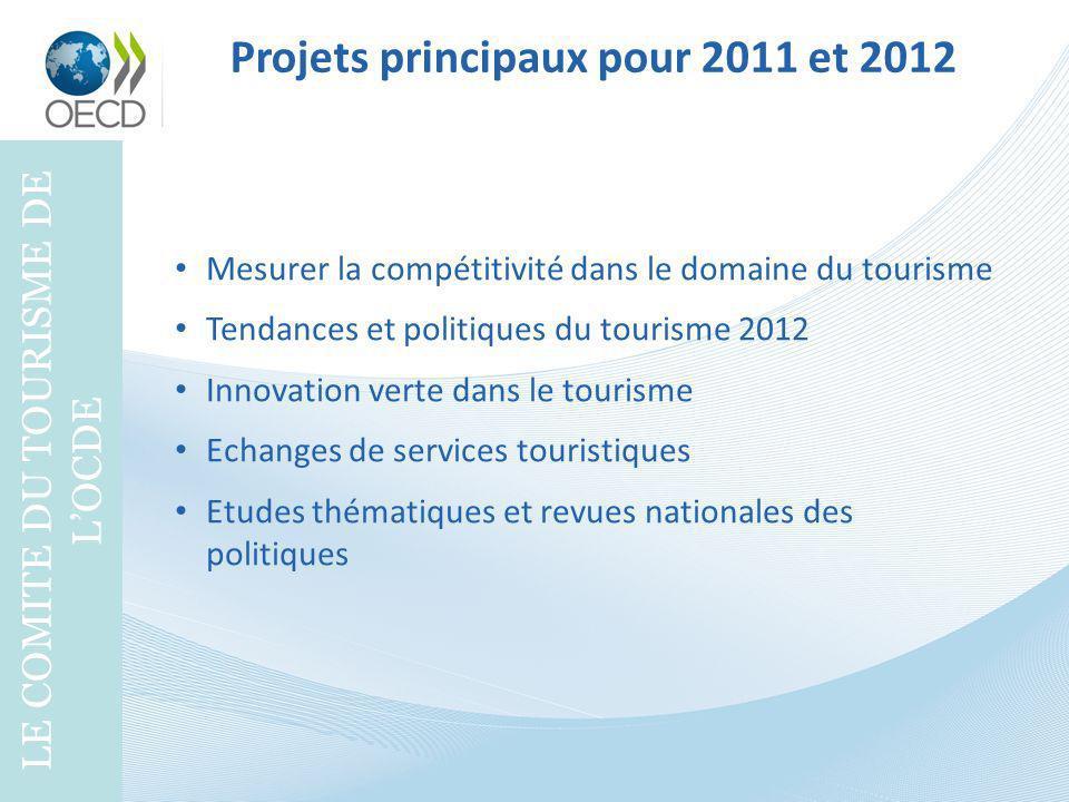 Projets principaux pour 2011 et 2012