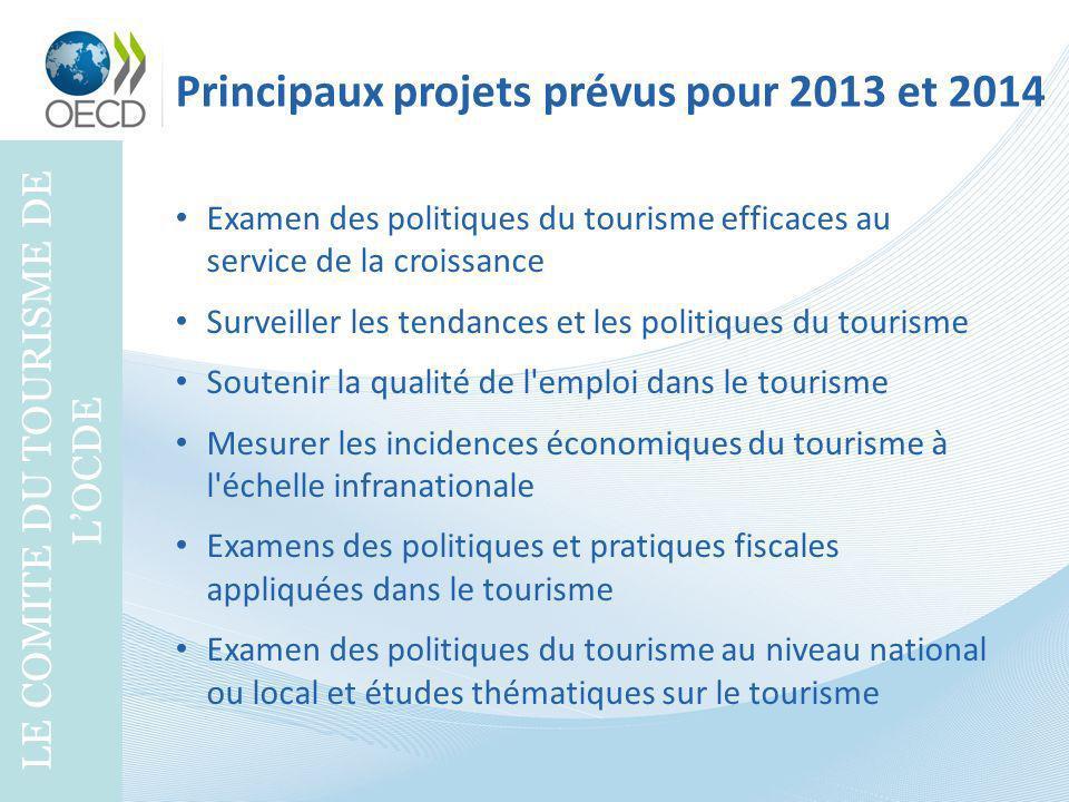 Principaux projets prévus pour 2013 et 2014