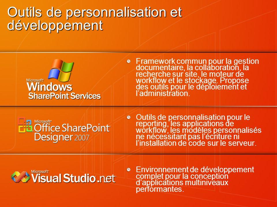 Outils de personnalisation et développement