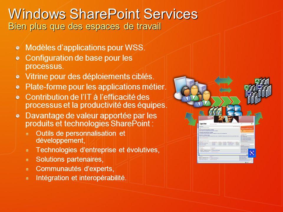 Windows SharePoint Services Bien plus que des espaces de travail