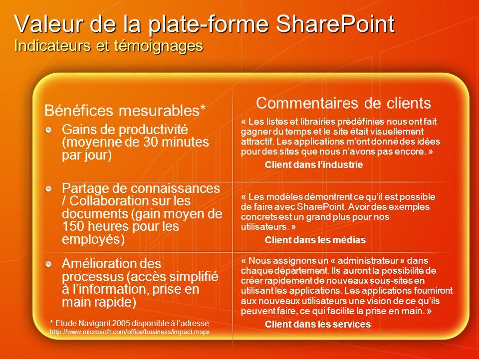 Valeur de la plate-forme SharePoint Indicateurs et témoignages