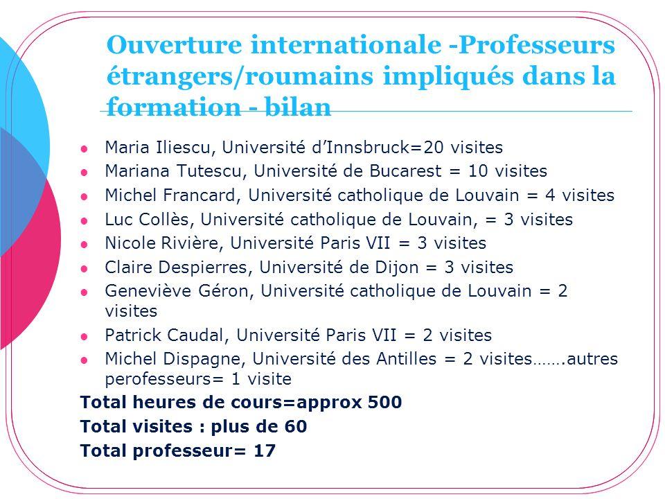 Ouverture internationale -Professeurs étrangers/roumains impliqués dans la formation - bilan