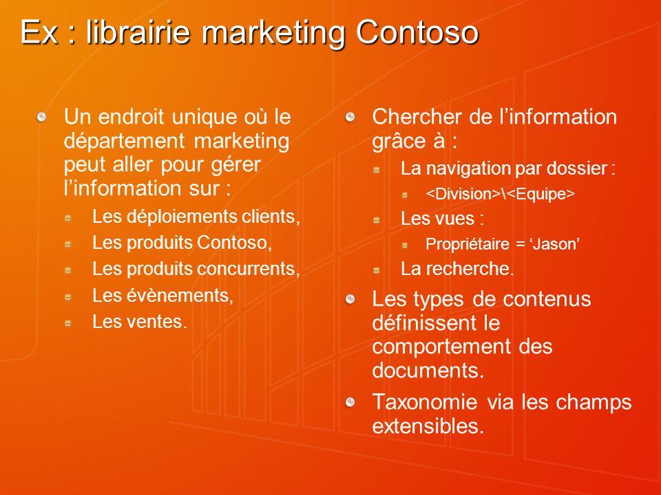 Ex : librairie marketing Contoso