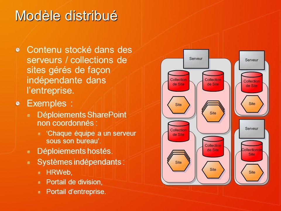 3/26/2017 7:29 PM Modèle distribué. Contenu stocké dans des serveurs / collections de sites gérés de façon indépendante dans l'entreprise.