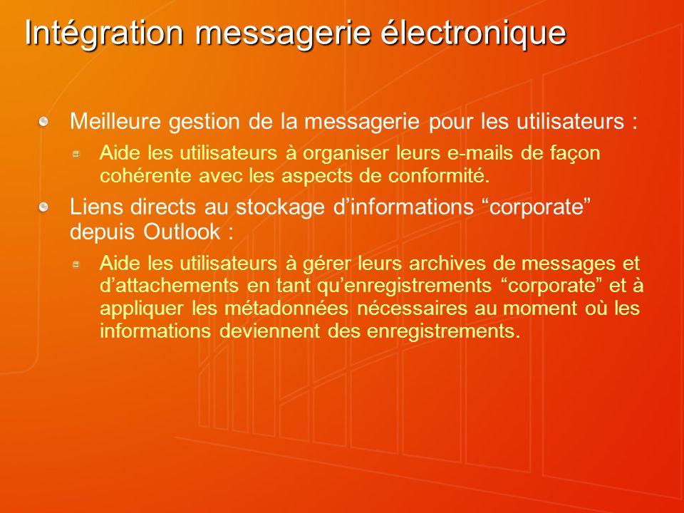 Intégration messagerie électronique