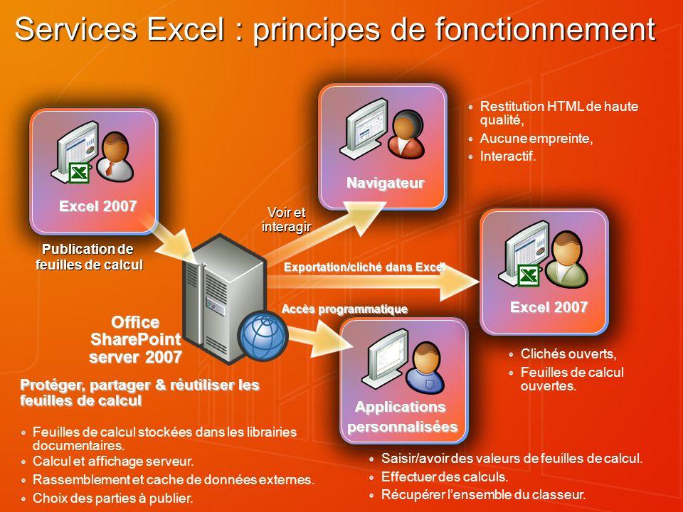 Services Excel : principes de fonctionnement