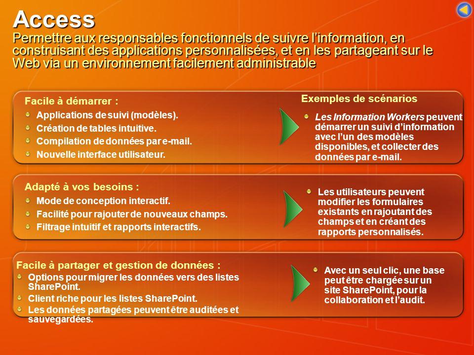 Access Permettre aux responsables fonctionnels de suivre l'information, en construisant des applications personnalisées, et en les partageant sur le Web via un environnement facilement administrable