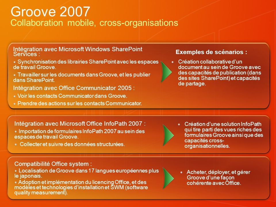 Groove 2007 Collaboration mobile, cross-organisations