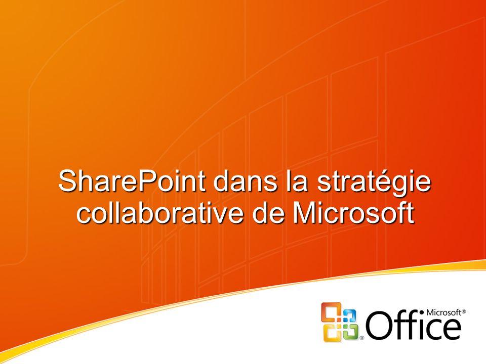 SharePoint dans la stratégie collaborative de Microsoft