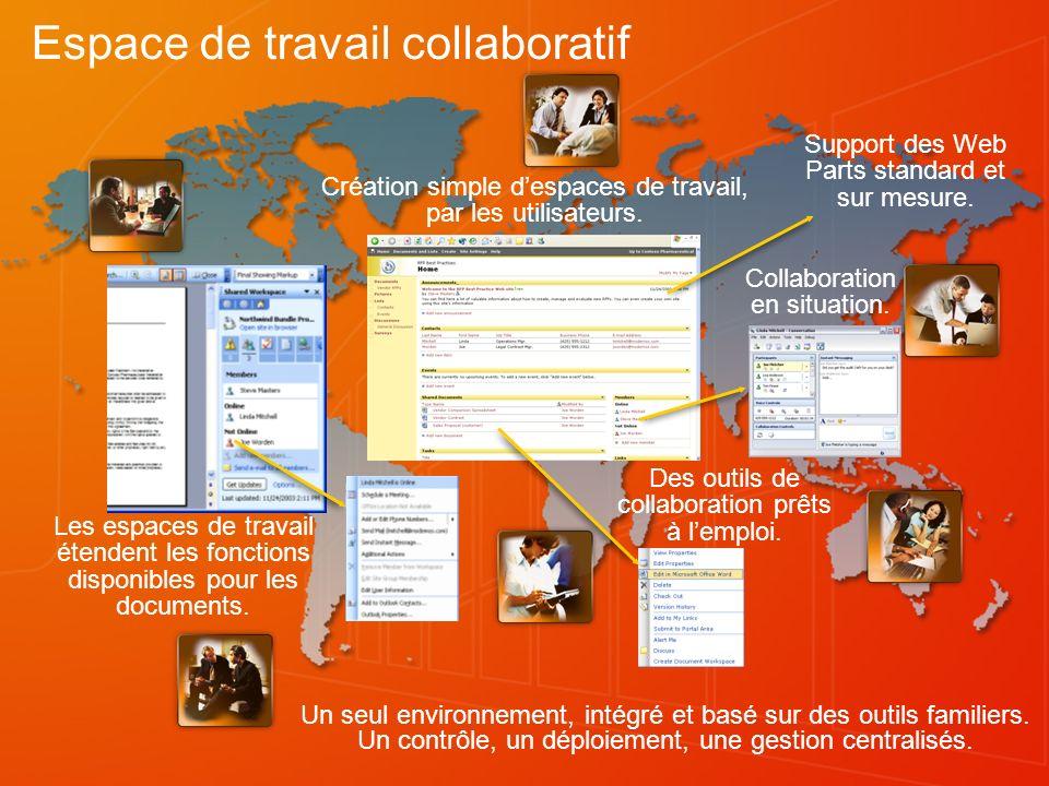 Espace de travail collaboratif