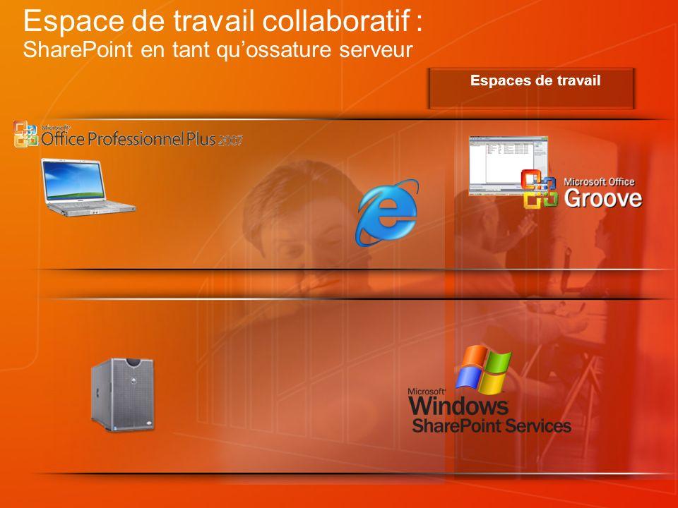 Sharepoint dans la strat gie collaborative de microsoft for Espace de travail collaboratif