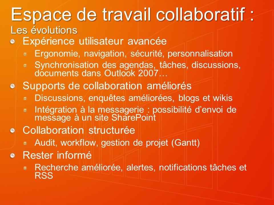 Espace de travail collaboratif : Les évolutions