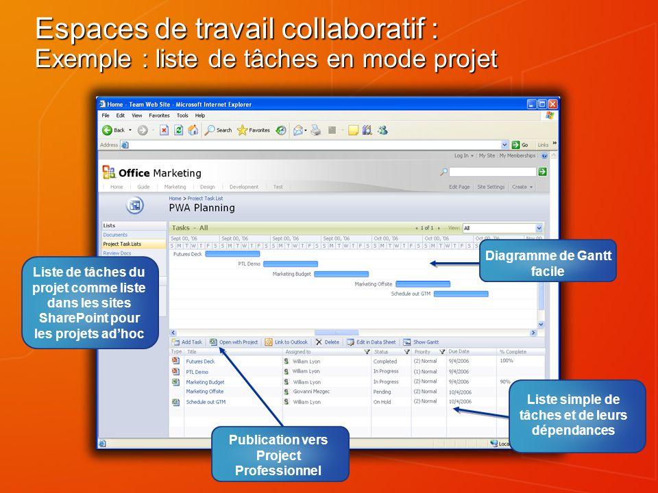 Espaces de travail collaboratif : Exemple : liste de tâches en mode projet
