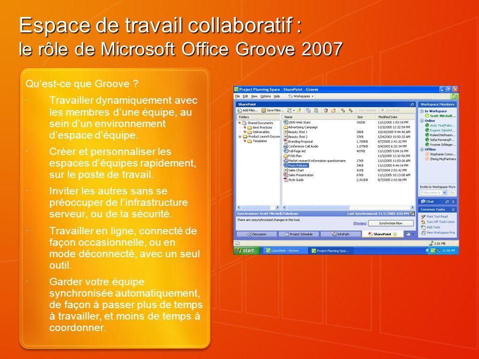 3/26/2017 7:29 PM Espace de travail collaboratif : le rôle de Microsoft Office Groove 2007. Qu'est-ce que Groove