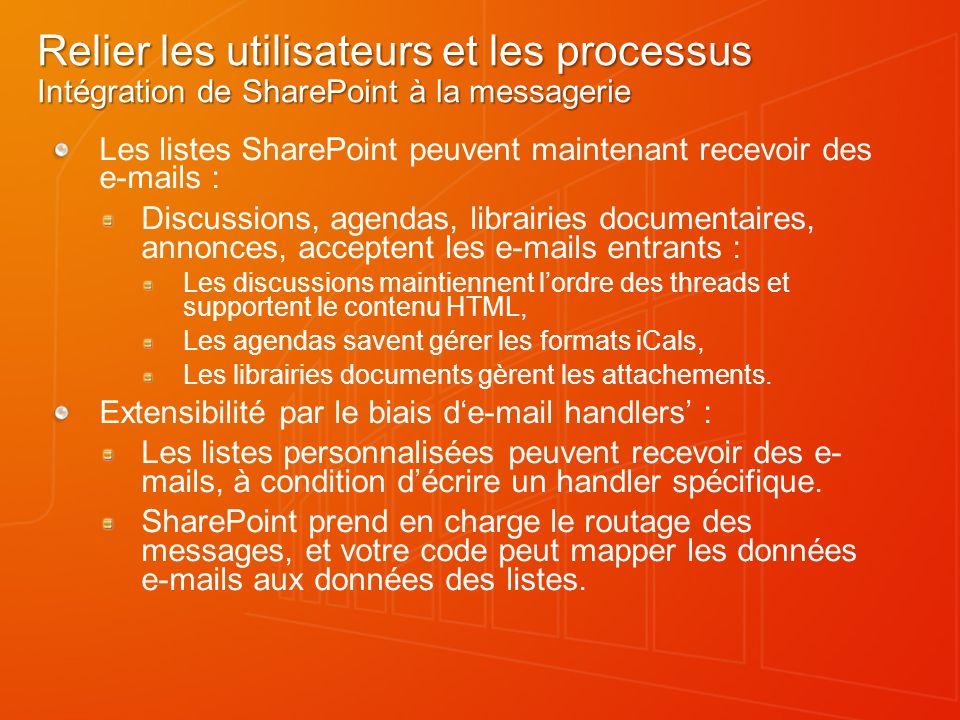 Relier les utilisateurs et les processus Intégration de SharePoint à la messagerie