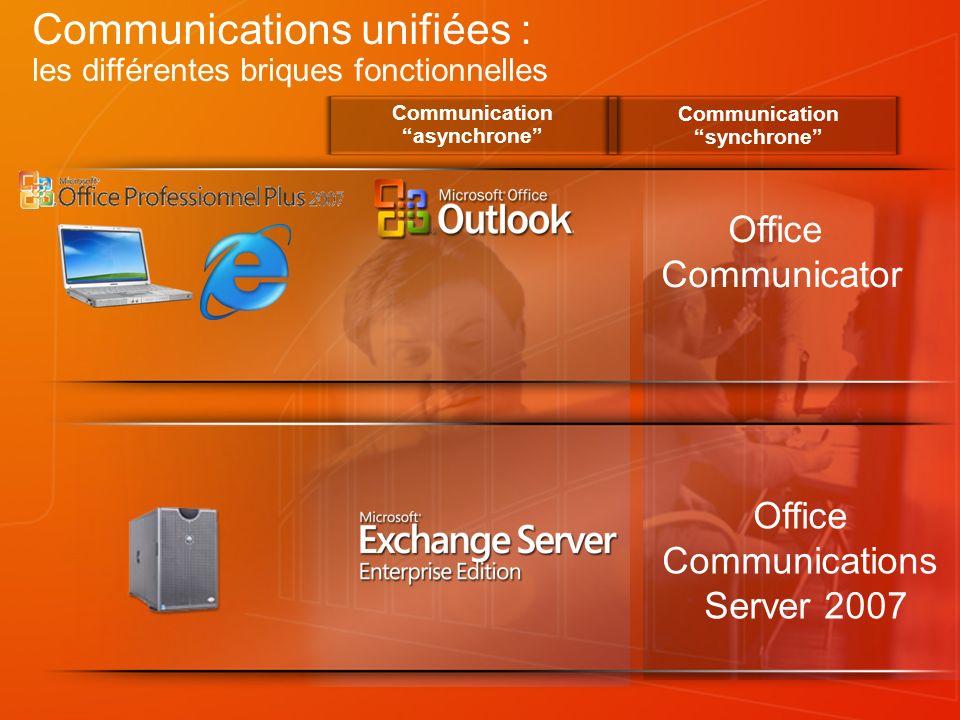 Communication asynchrone Communication synchrone