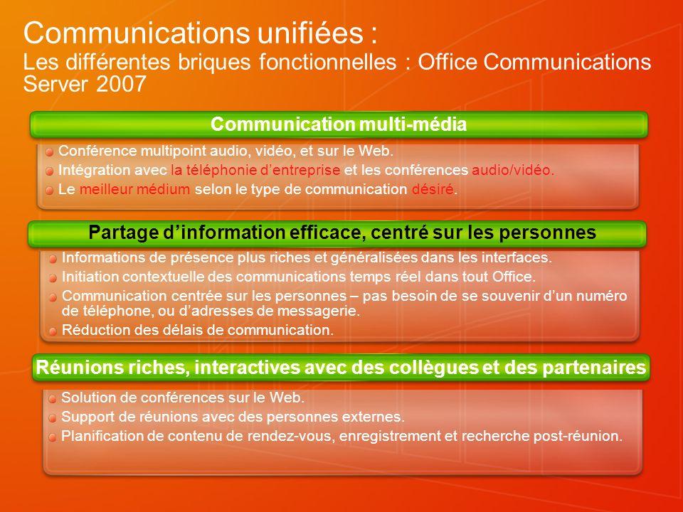 Communications unifiées :