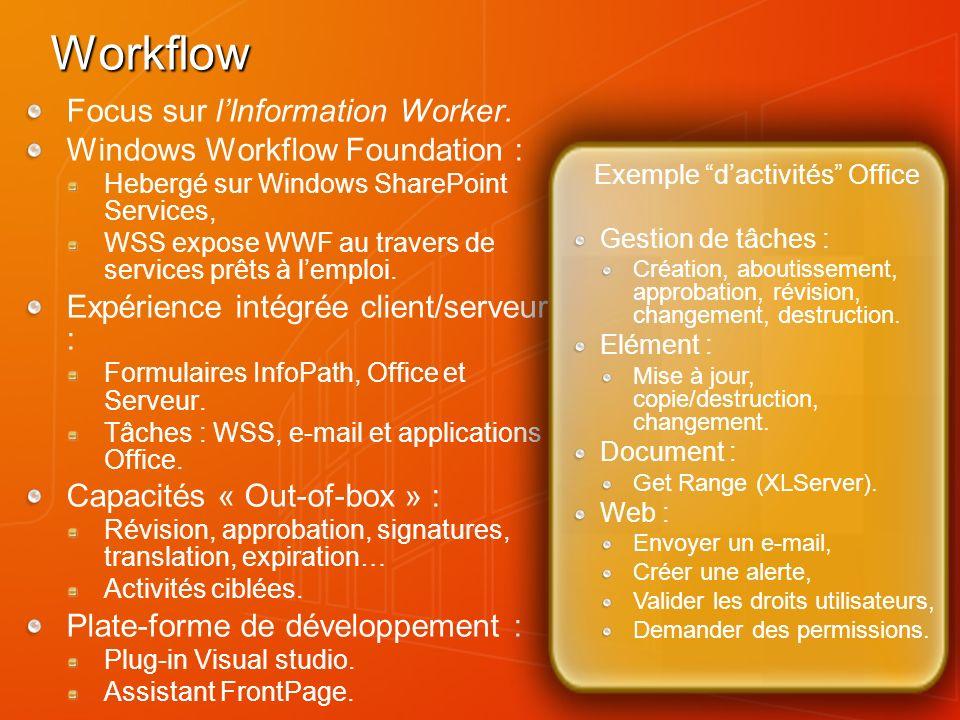 Exemple d'activités Office