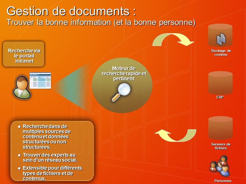 Gestion de documents : Trouver la bonne information (et la bonne personne)