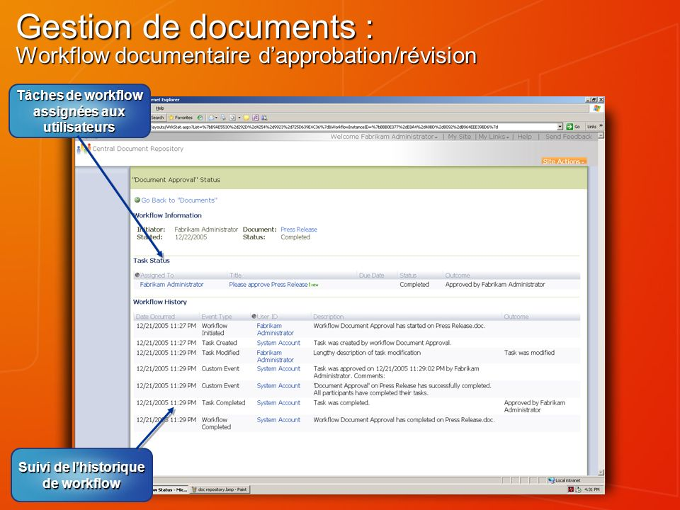 Gestion de documents : Workflow documentaire d'approbation/révision