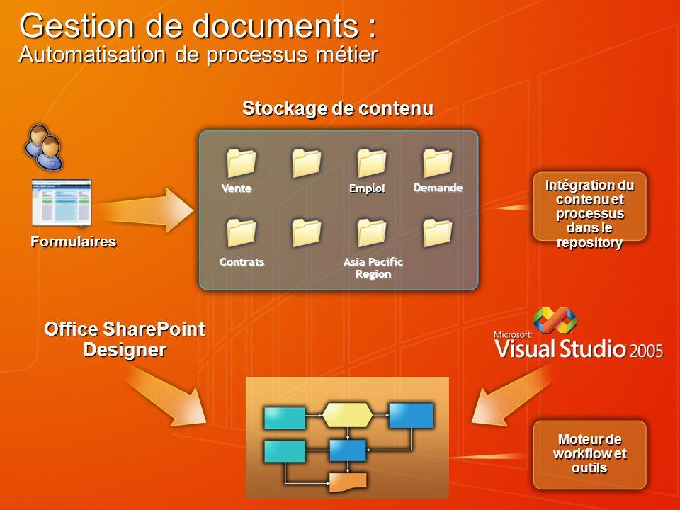 Gestion de documents : Automatisation de processus métier