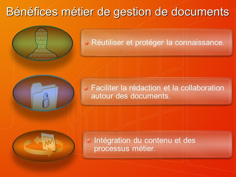 Bénéfices métier de gestion de documents