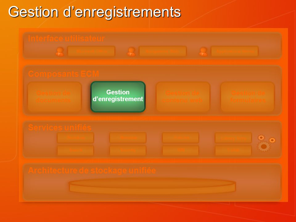 Gestion d'enregistrements