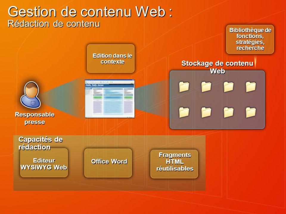 Gestion de contenu Web : Rédaction de contenu