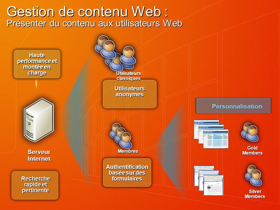 Gestion de contenu Web : Présenter du contenu aux utilisateurs Web