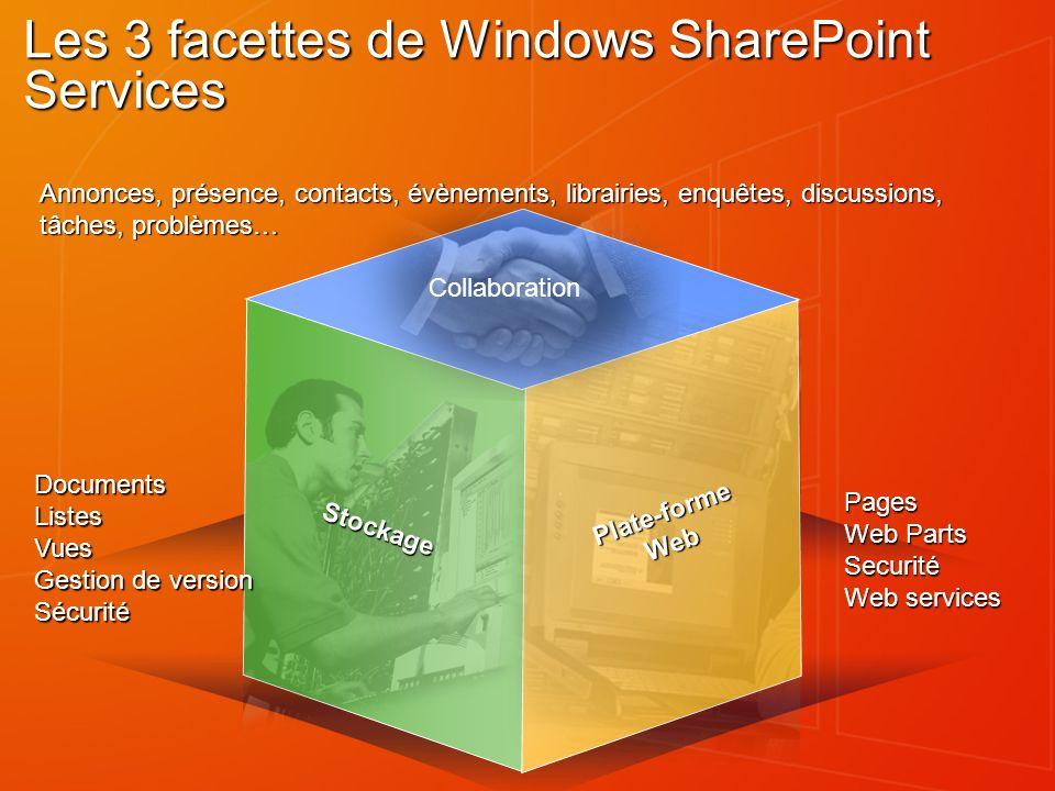 Les 3 facettes de Windows SharePoint Services