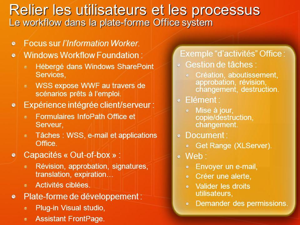 Exemple d'activités Office :