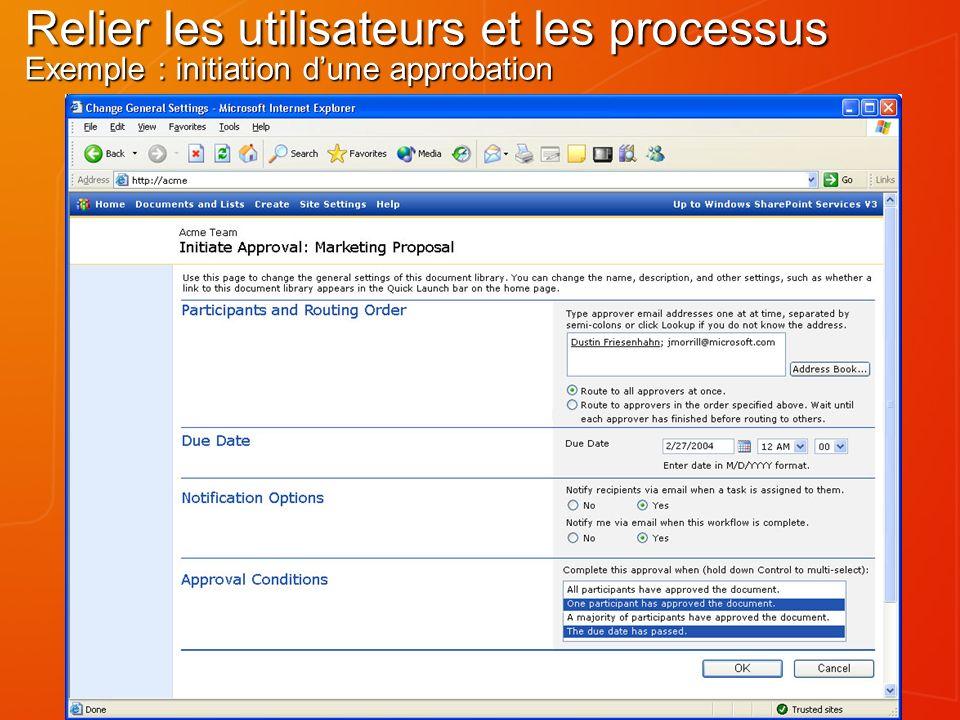 Relier les utilisateurs et les processus Exemple : initiation d'une approbation