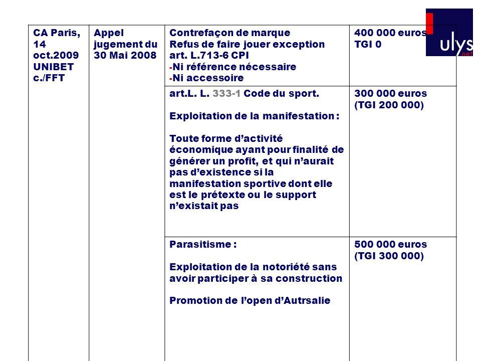 CA Paris, 14 oct.2009 UNIBET c./FFT. Appel jugement du 30 Mai 2008. Contrefaçon de marque. Refus de faire jouer exception art. L.713-6 CPI.