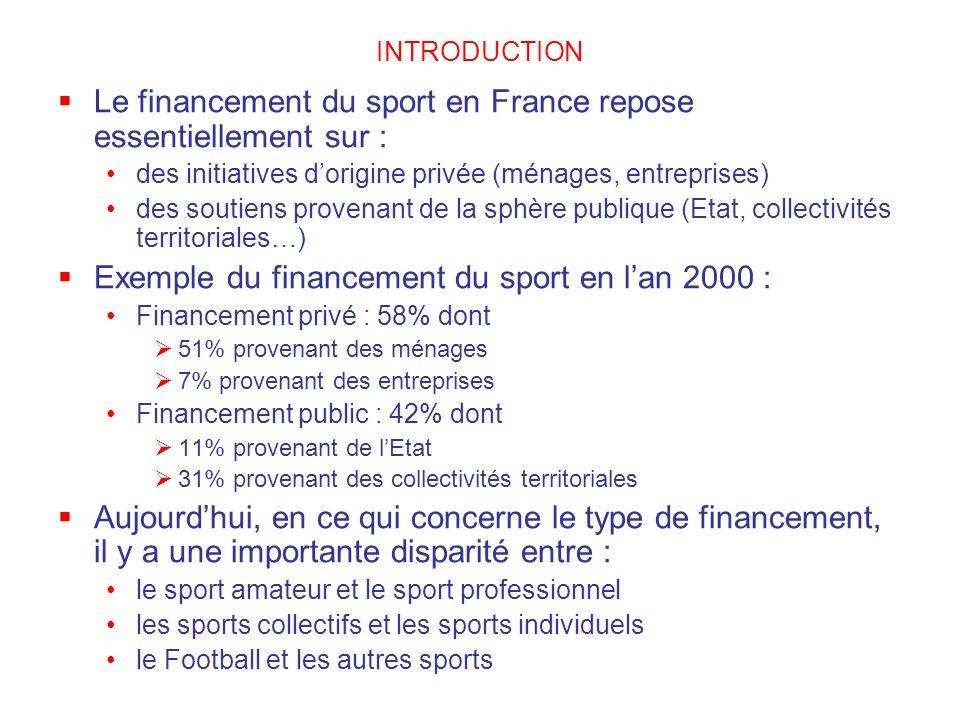 Le financement du sport en France repose essentiellement sur :
