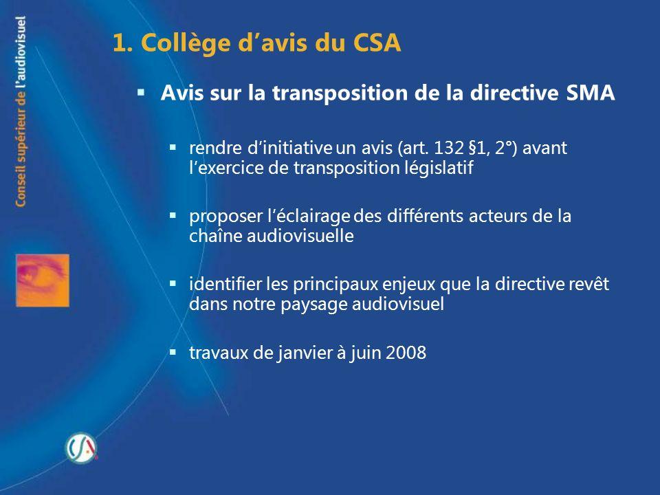 1. Collège d'avis du CSA Avis sur la transposition de la directive SMA