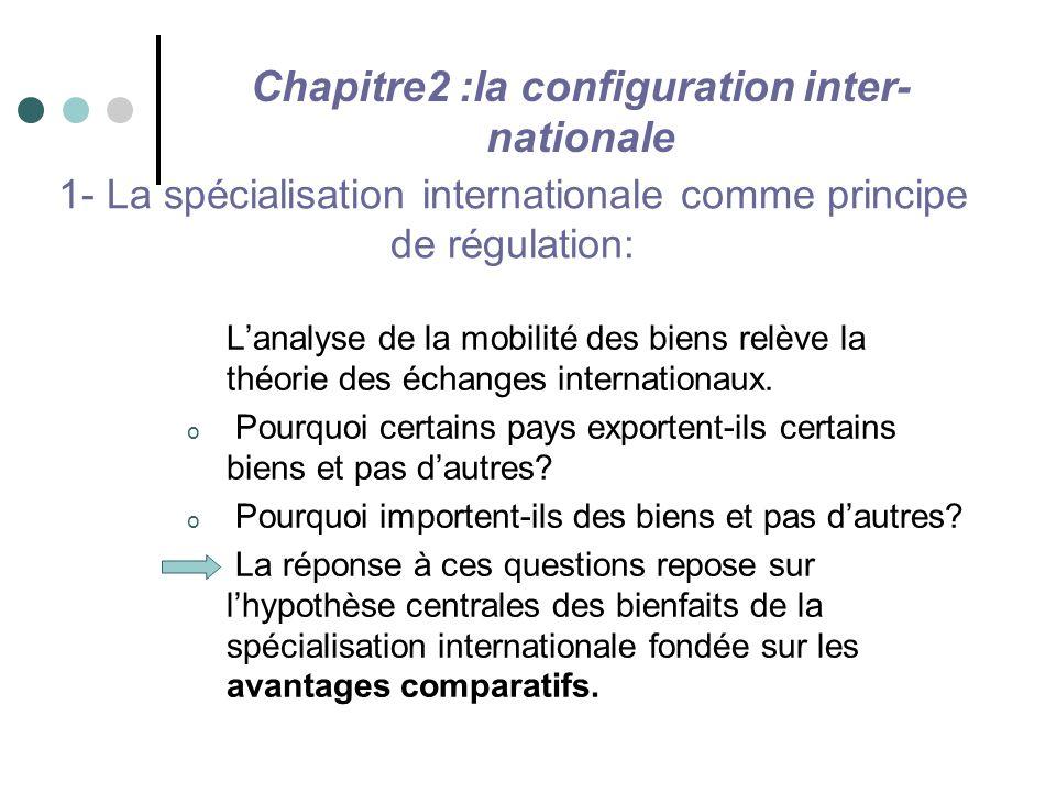 Chapitre2 :la configuration inter-nationale