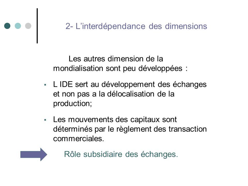 2- L'interdépendance des dimensions