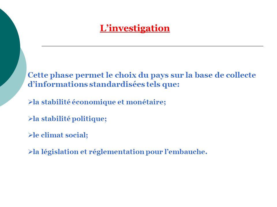 L'investigation Cette phase permet le choix du pays sur la base de collecte d'informations standardisées tels que:
