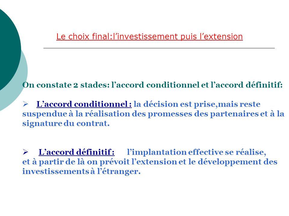 Le choix final:l'investissement puis l'extension