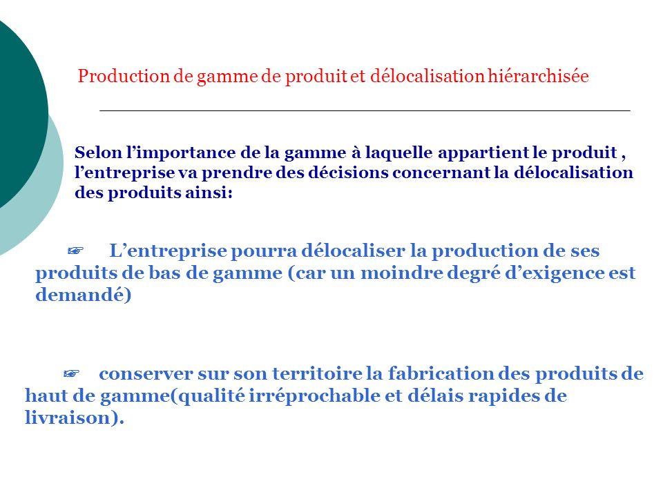 Production de gamme de produit et délocalisation hiérarchisée