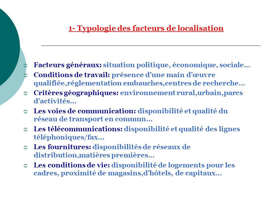 1- Typologie des facteurs de localisation
